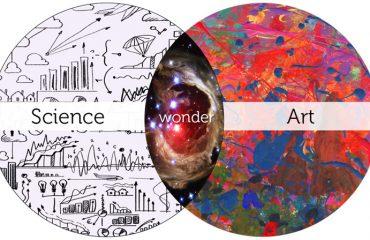 art science