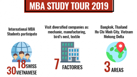 MBA STUDY TOUR 2019 OVERVIEW